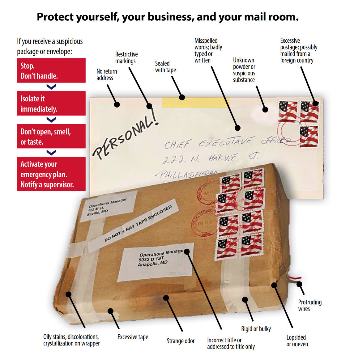 Protect yourself, your business, and your mail room. If you receive a suspicious package or envelope: Stop. Don't handle. Isolate it immediately. Don't open, smell, or taste. Activate your emergency plan. Notify a supervisor. Characteristics of a possible suspicious package: No return address. Restrictive markings. Sealed with tape. Misspelled words and/or badly typed or written. Unknown powder or suspicious substance. Excessive postage and/or possibly mailed from a foreign country. Oily stains, discolorations, crystallization on wrapper. Excessive tape. Strange odor. Incorrect title or address to title only. Rigid or bulky. Lopsided or uneven. Protruding wires.