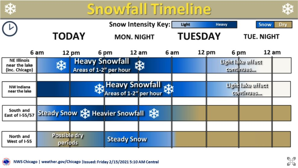 A snowfall Timeline shows how the heaviest fall would be between 6 am 02/15 through 6pm